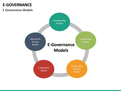 E-Governance PPT slide 24