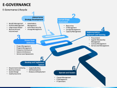 E-Governance PPT slide 1
