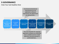 E-Governance PPT slide 16