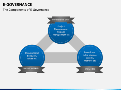 E-Governance PPT slide 5