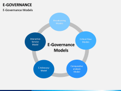 E-Governance PPT slide 8