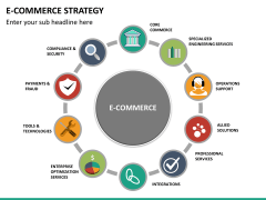E-commerce strategy PPT slide 23