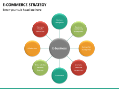 E-commerce strategy PPT slide 35