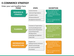 E-commerce strategy PPT slide 36