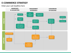 E-commerce strategy PPT slide 37