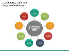 E-commerce strategy PPT slide 42