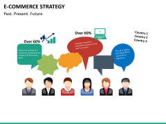 E-commerce strategy PPT slide 30