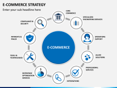 E-commerce strategy PPT slide 1