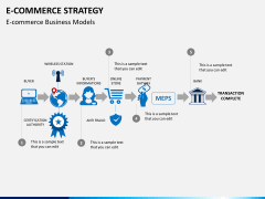 E-commerce strategy PPT slide 10