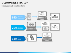 E-commerce strategy PPT slide 11