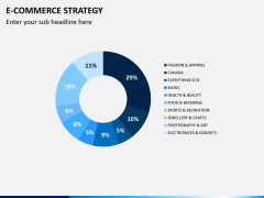 E-commerce strategy PPT slide 12