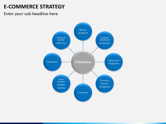 E-commerce strategy PPT slide 13