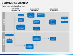 E-commerce strategy PPT slide 15