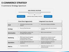 E-commerce strategy PPT slide 16
