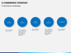 E-commerce strategy PPT slide 7
