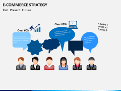 E-commerce strategy PPT slide 8