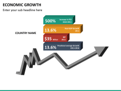 Economic growth PPT slide 13