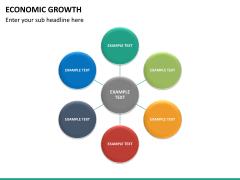 Economic growth PPT slide 15