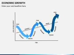 Economic growth PPT slide 4