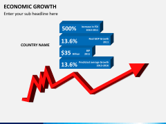 Economic growth PPT slide 5