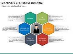 6 Aspects of effective listening PPT slide 13