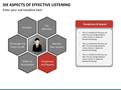 6 Aspects of effective listening PPT slide 22
