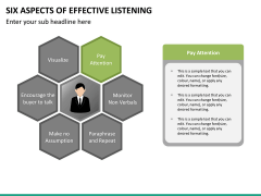 6 Aspects of effective listening PPT slide 20