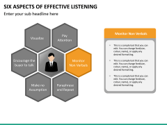 6 Aspects of effective listening PPT slide 21