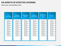 6 Aspects of effective listening PPT slide 5