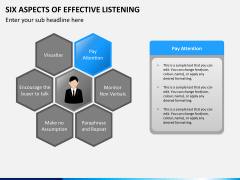 6 Aspects of effective listening PPT slide 7