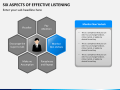 6 Aspects of effective listening PPT slide 8