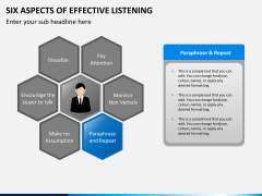 6 Aspects of effective listening PPT slide 9