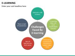 E-learning PPT slide 23