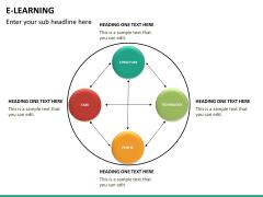 E-learning PPT slide 24