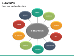 E-learning PPT slide 25