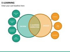 E-learning PPT slide 16