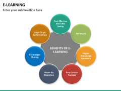 E-learning PPT slide 21