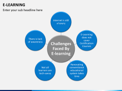 E-learning PPT slide 10