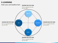 E-learning PPT slide 11