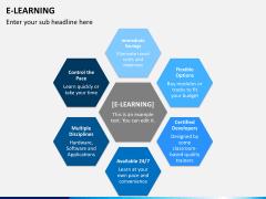 E-learning PPT slide 2