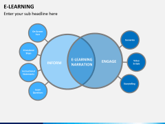 E-learning PPT slide 3
