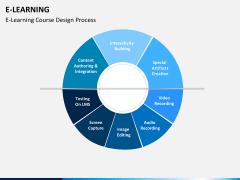 E-learning PPT slide 5