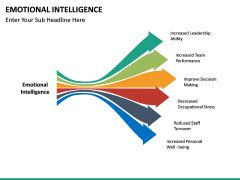 Emotional Intelligence PPT slide 27