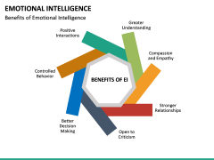 Emotional Intelligence PPT slide 28