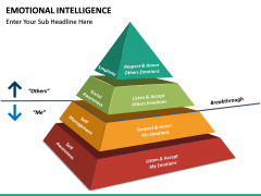 Emotional Intelligence PPT slide 22