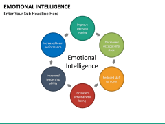 Emotional Intelligence PPT slide 23