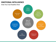 Emotional Intelligence PPT slide 25