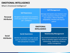 Emotional Intelligence PPT slide 1