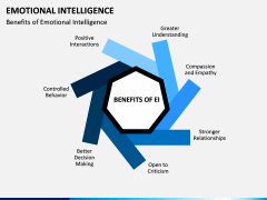 Emotional Intelligence PPT slide 11