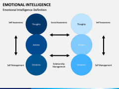Emotional Intelligence PPT slide 4